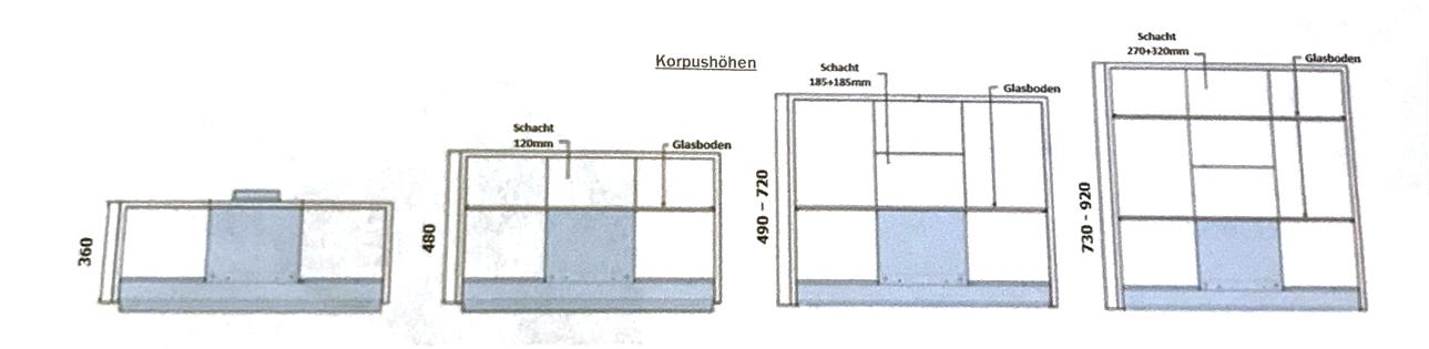 korpush-he
