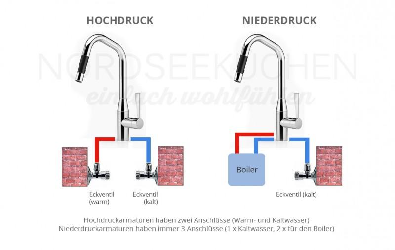 Wasserhahn Küche Niederdruck | Haus Design Ideen