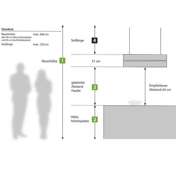 Seilverlängerung bis 40 cm für Berbel Skyline